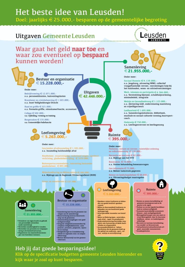 infographic leusden def..jpg